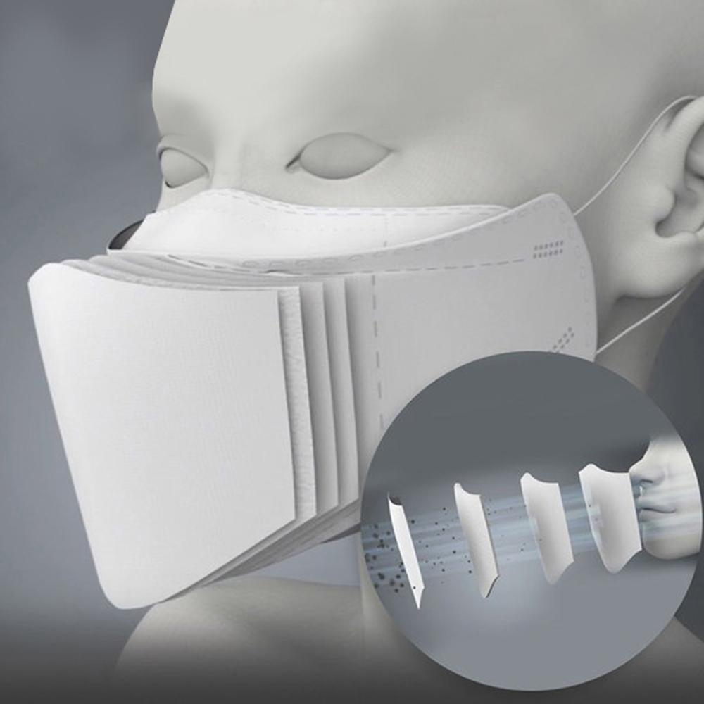 Masca faciala profesionala KN95 pentru adulti, cu 4 straturi de protectie, filtru FFP2, set 1 buc, produs steril, EN 149:2001, eficienta Covid